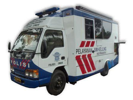 copy-of-mobil-sim-keliling-11