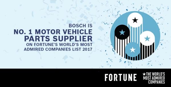 Fortune Award 2017.jpg