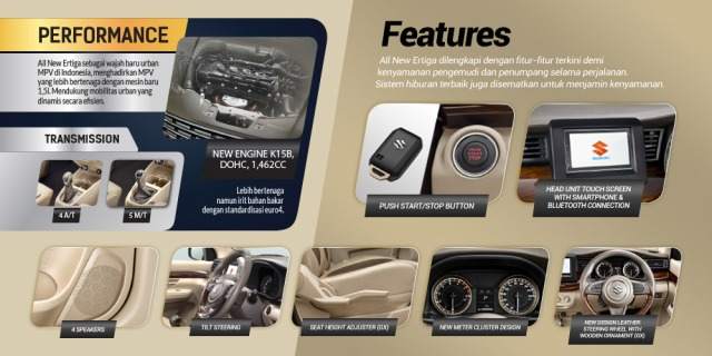 all-new-ertiga-feature4.jpg