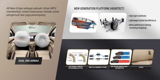 all-new-ertiga-safety3.jpg